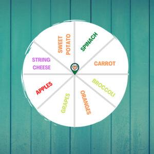 Healthy Eating Wheel